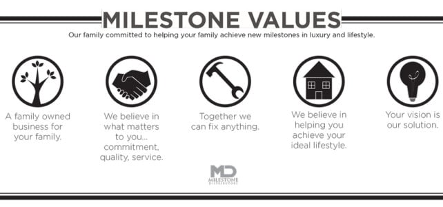 Milestone Values
